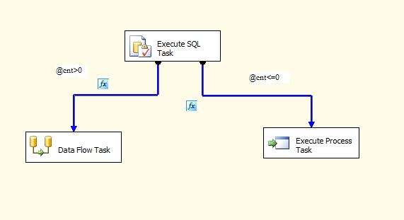Implement If condition in SSIS package - Reza Rad's
